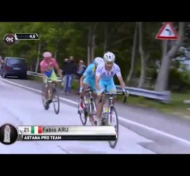 Giro d'Italia 2015 Stage 8 Tappa 8 highlights