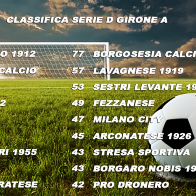 Parliamo Di calcio del 10.04.2019….il calcio dilettantistico della provincia di Alessandria