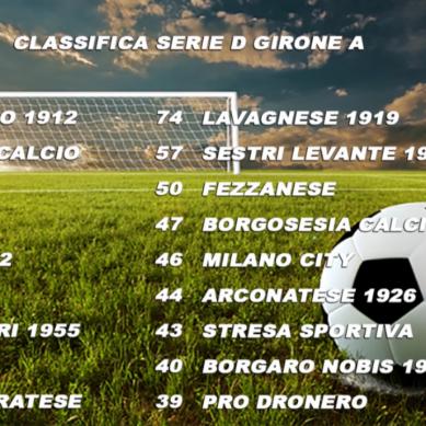 Parliamo Di calcio del 03.04.2019….il calcio dilettantistico della provincia di Alessandria