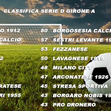 Parliamo Di calcio del 17.04.2019….il calcio dilettantistico della provincia di Alessandria